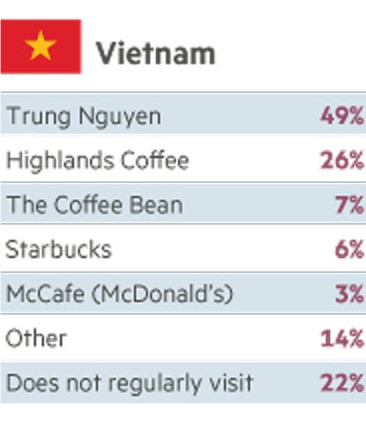 nhuong quyen highland coffee_2